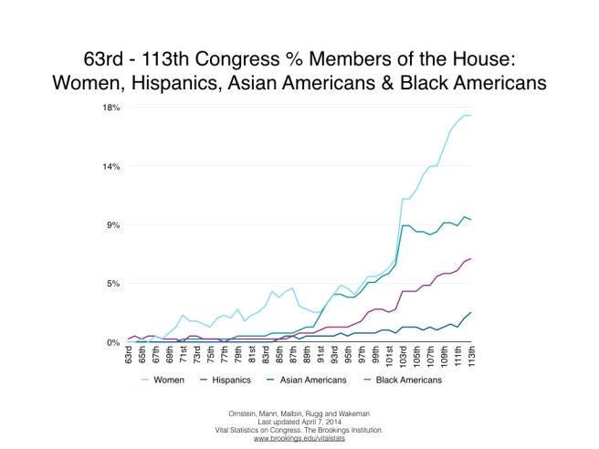 diversity-congress-001